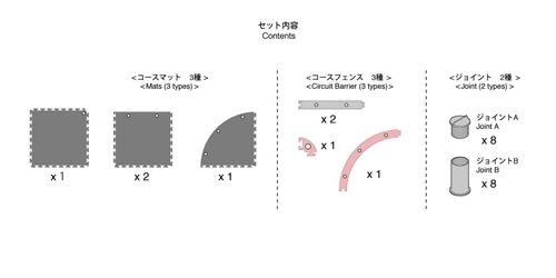 Kyosho Mini-Z Grand Prix Circuit 50 Addition Corner Set
